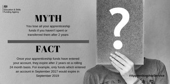 Employers: want to know more about making a transfer on the apprenticeship service?