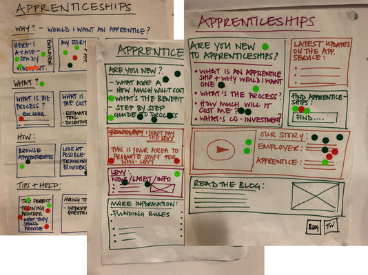 An insight from ESFA user researcher Ayiesha Russell into how we conduct user research and testing to help inform and improve the apprenticeship service from a user-centric perspective