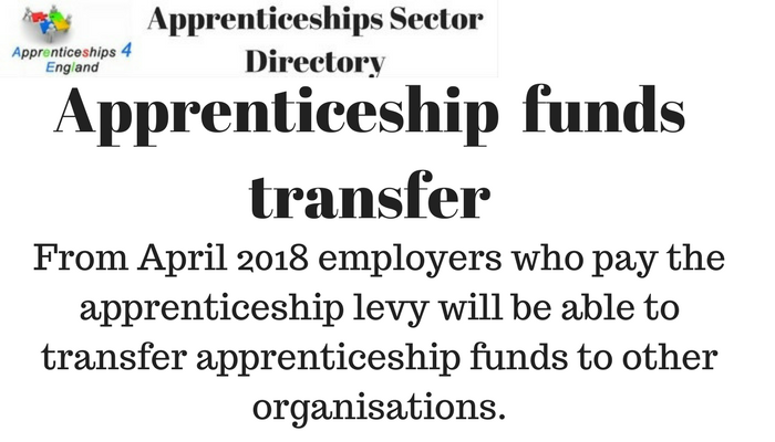 Information about transferring funds to another organisation in the apprenticeship service.