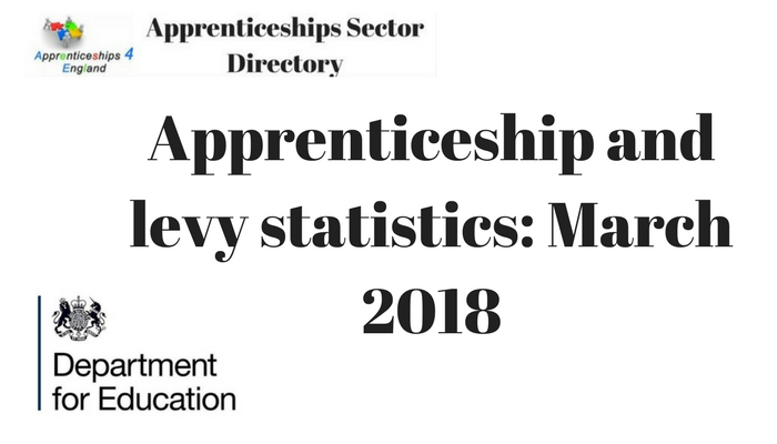 Apprenticeship and levy statistics: March 2018: Apprenticeships Starts are down again?