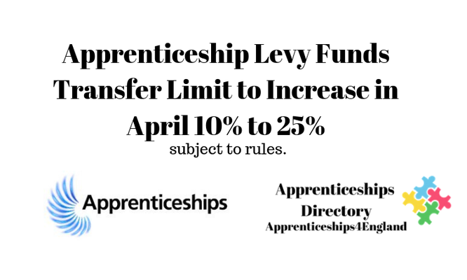 Apprenticeship Levy Funds Transfer Limit to Increase in April 10% to 25%