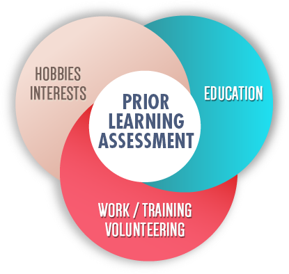 Apprenticeships: recognition of prior learning