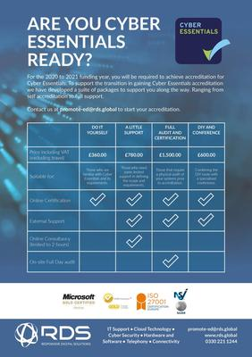 Cyber Essentials: Are you ready: Mandatory Requirement